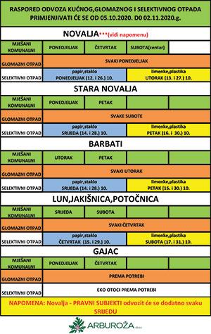 Arburoža d.o.o. Novalja - Odvoz otpada